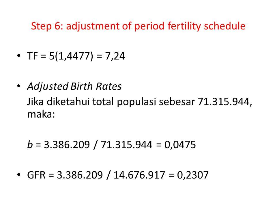 Step 6: adjustment of period fertility schedule TF = 5(1,4477) = 7,24 Adjusted Birth Rates Jika diketahui total populasi sebesar 71.315.944, maka: b =