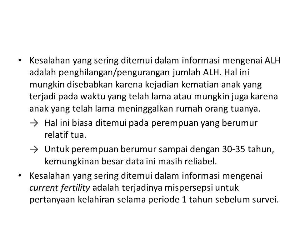 Kesalahan yang sering ditemui dalam informasi mengenai ALH adalah penghilangan/pengurangan jumlah ALH. Hal ini mungkin disebabkan karena kejadian kema