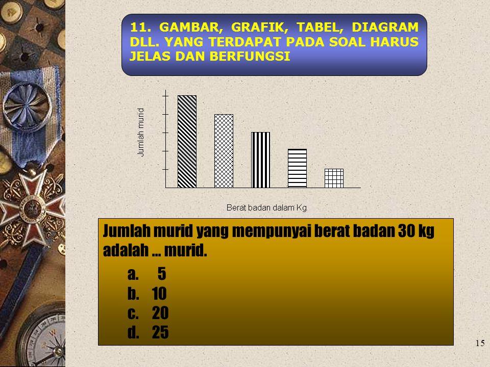 15 Jumlah murid yang mempunyai berat badan 30 kg adalah... murid. a. 5 b. 10 c.20 d.25 11. GAMBAR, GRAFIK, TABEL, DIAGRAM DLL. YANG TERDAPAT PADA SOAL