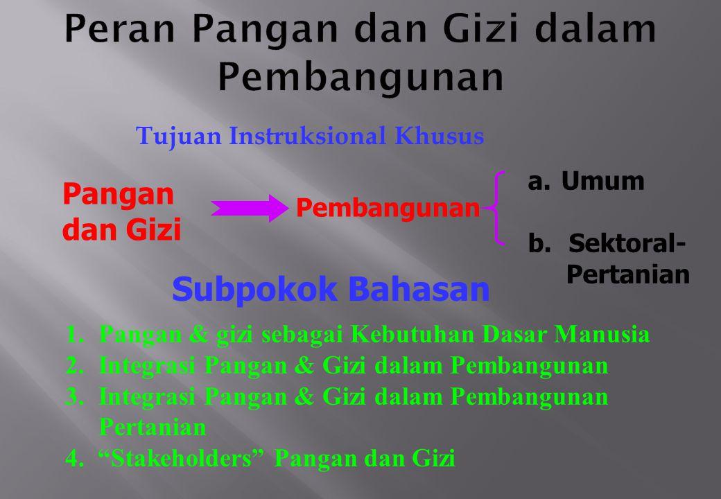 1.Pangan & gizi sebagai Kebutuhan Dasar Manusia 2.Integrasi Pangan & Gizi dalam Pembangunan 3.Integrasi Pangan & Gizi dalam Pembangunan Pertanian 4.