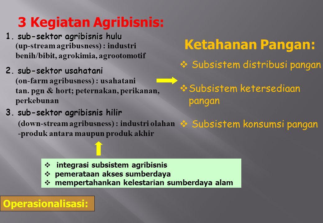  integrasi subsistem agribisnis  pemerataan akses sumberdaya  mempertahankan kelestarian sumberdaya alam 1.