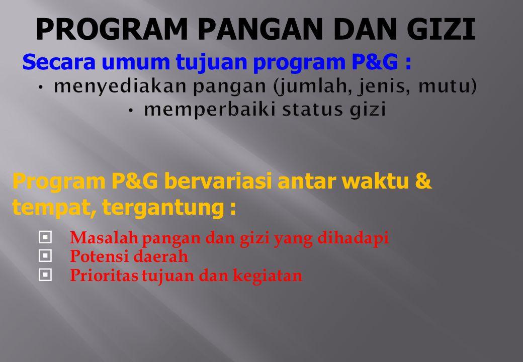  Masalah pangan dan gizi yang dihadapi  Potensi daerah  Prioritas tujuan dan kegiatan Secara umum tujuan program P&G : Program P&G bervariasi antar waktu & tempat, tergantung : PROGRAM PANGAN DAN GIZI