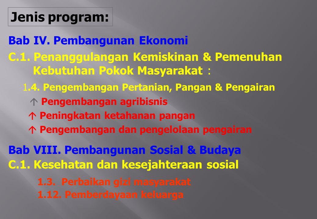 Bab IV.Pembangunan Ekonomi C.1.