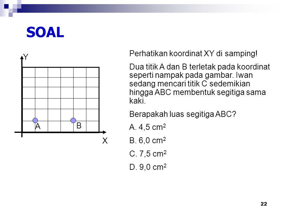 21 CONTOH INDIKATOR SOAL Indikator Soal : Siswa dapat menentukan letak sebuah titik pada koordinat Kartesius (XY).