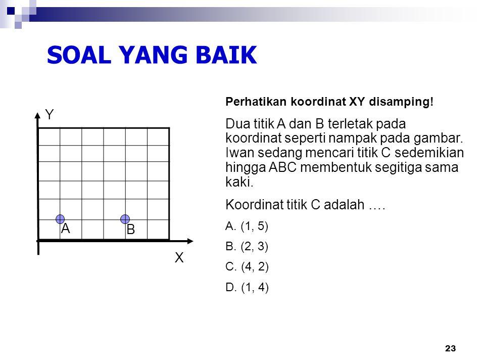22 Perhatikan koordinat XY di samping! Dua titik A dan B terletak pada koordinat seperti nampak pada gambar. Iwan sedang mencari titik C sedemikian hi