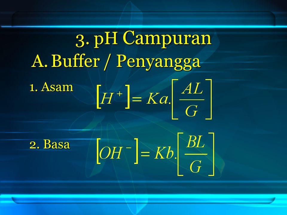 3. pH Campuran A.Buffer / Penyangga 2. Basa 1. Asam