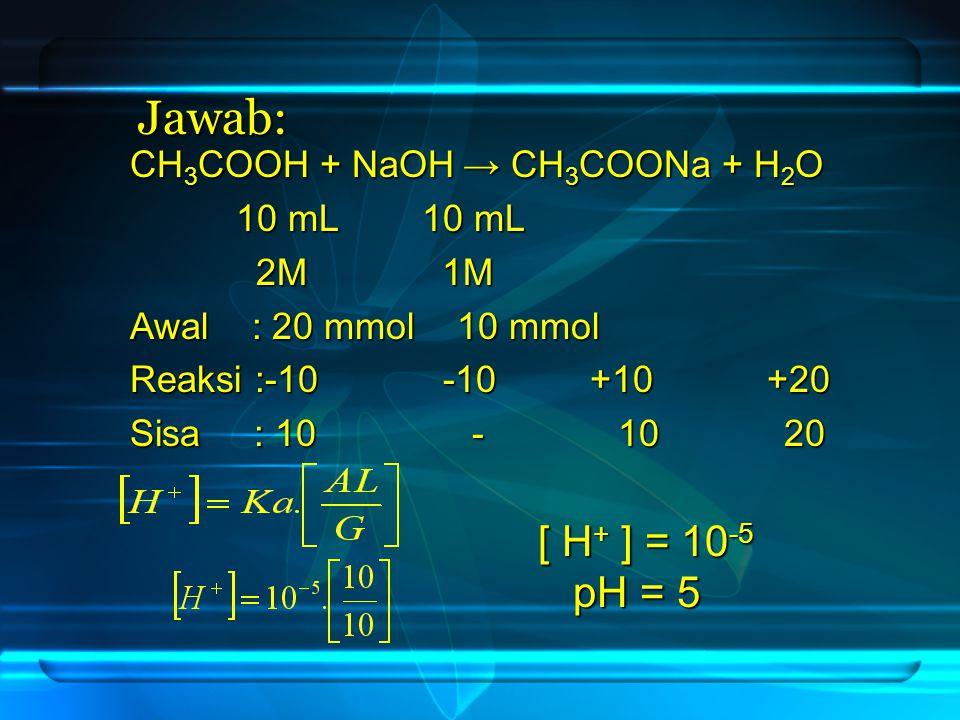 Jawab: [ H + ] = 10 -5 pH = 5 pH = 5 CH 3 COOH + NaOH → CH 3 COONa + H 2 O 10 mL 10 mL 2M 1M 2M 1M Awal : 20 mmol 10 mmol Reaksi :-10 -10 +10 +20 Sisa