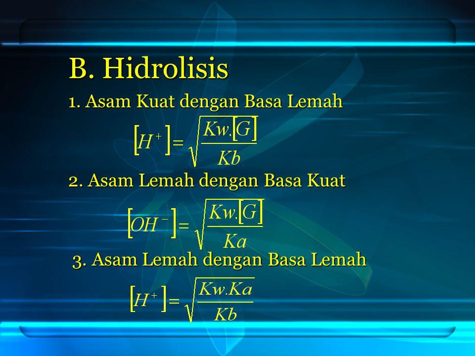 1. Asam Kuat dengan Basa Lemah B. Hidrolisis 2. Asam Lemah dengan Basa Kuat 3. Asam Lemah dengan Basa Lemah