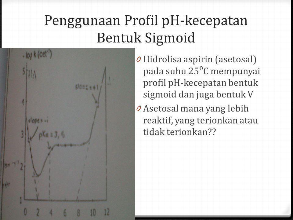 0 Hidrolisa aspirin (asetosal) pada suhu 25⁰C mempunyai profil pH-kecepatan bentuk sigmoid dan juga bentuk V 0 Asetosal mana yang lebih reaktif, yang