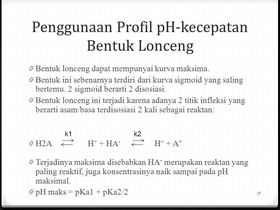 Penggunaan Profil pH-kecepatan Bentuk Lonceng 0 Bentuk lonceng dapat mempunyai kurva maksima. 0 Bentuk ini sebenarnya terdiri dari kurva sigmoid yang