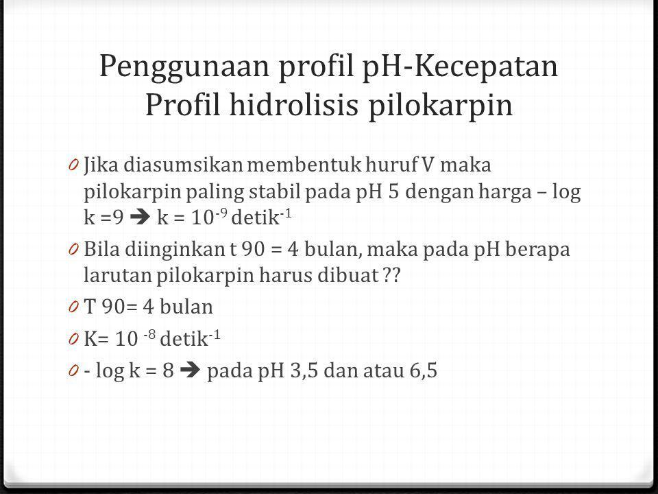 Penggunaan profil pH-Kecepatan Profil hidrolisis pilokarpin 0 Jika diasumsikan membentuk huruf V maka pilokarpin paling stabil pada pH 5 dengan harga