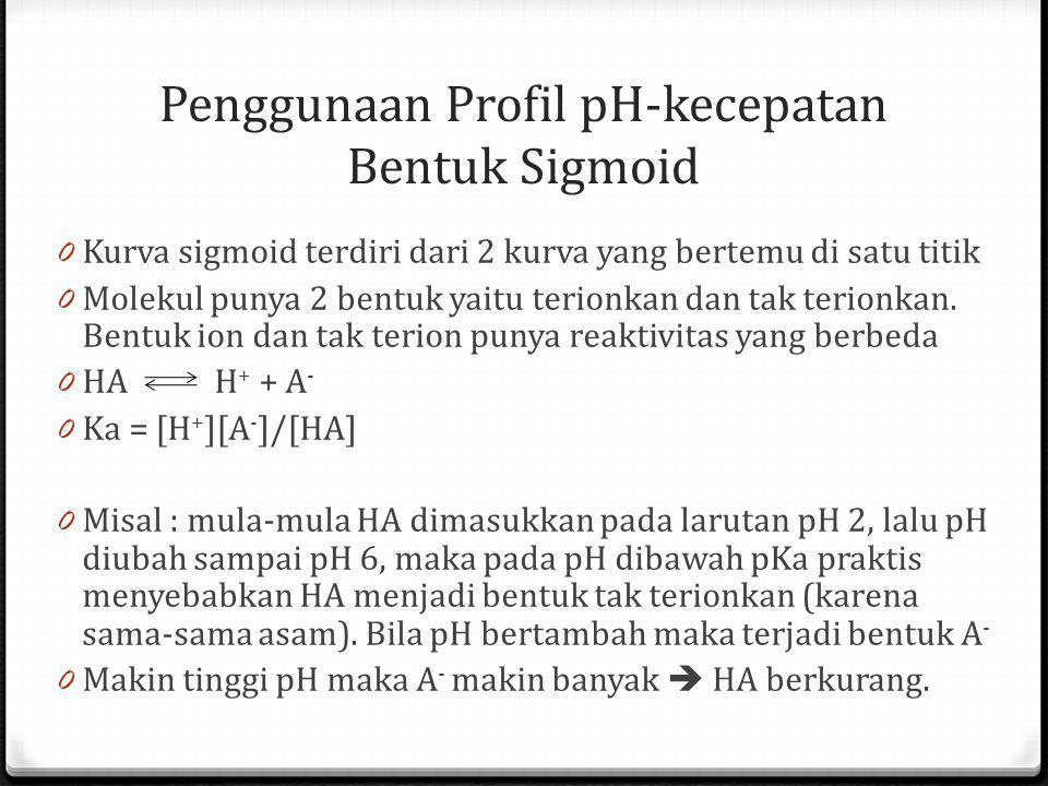 Penggunaan Profil pH-kecepatan Bentuk Sigmoid 0 Kurva sigmoid terdiri dari 2 kurva yang bertemu di satu titik 0 Molekul punya 2 bentuk yaitu terionkan