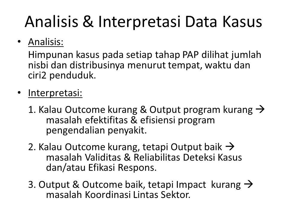 Analisis & Interpretasi Data Kasus Analisis: Himpunan kasus pada setiap tahap PAP dilihat jumlah nisbi dan distribusinya menurut tempat, waktu dan cir
