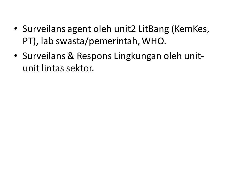 Surveilans agent oleh unit2 LitBang (KemKes, PT), lab swasta/pemerintah, WHO. Surveilans & Respons Lingkungan oleh unit- unit lintas sektor.