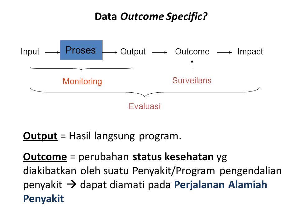 Proses OutputOutcomeInputImpact Output = Hasil langsung program. Outcome = perubahan status kesehatan yg diakibatkan oleh suatu Penyakit/Program penge