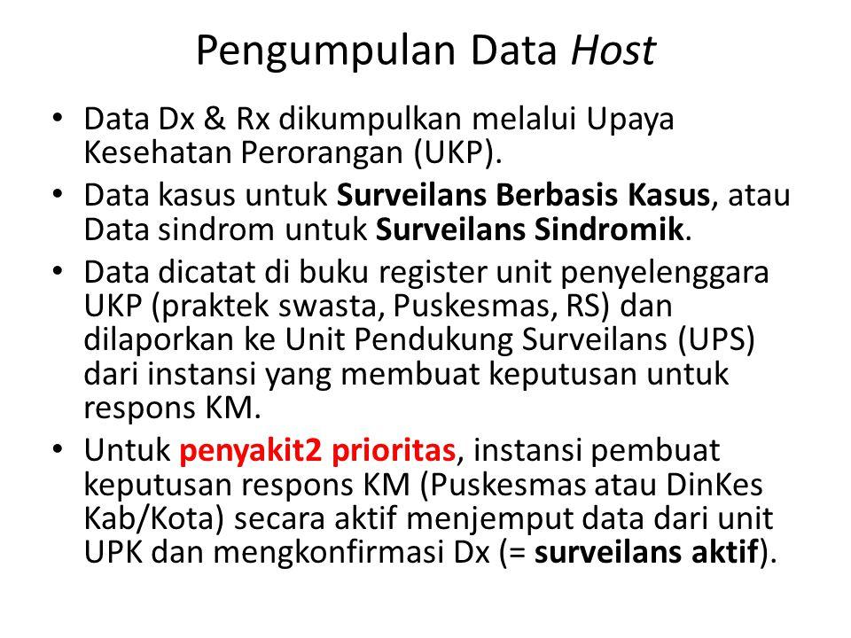 Pengumpulan Data Host Data Dx & Rx dikumpulkan melalui Upaya Kesehatan Perorangan (UKP). Data kasus untuk Surveilans Berbasis Kasus, atau Data sindrom