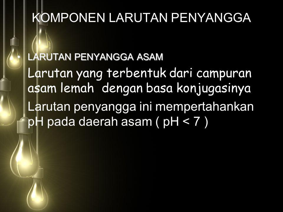 LARUTAN PENYANGGA BASALARUTAN PENYANGGA BASA Larutan yang terbentuk dari campuran basa lemah dengan asam konjugasinya Larutan penyangga ini mempertahankan pH pada daerah basa ( pH ˃ 7 )