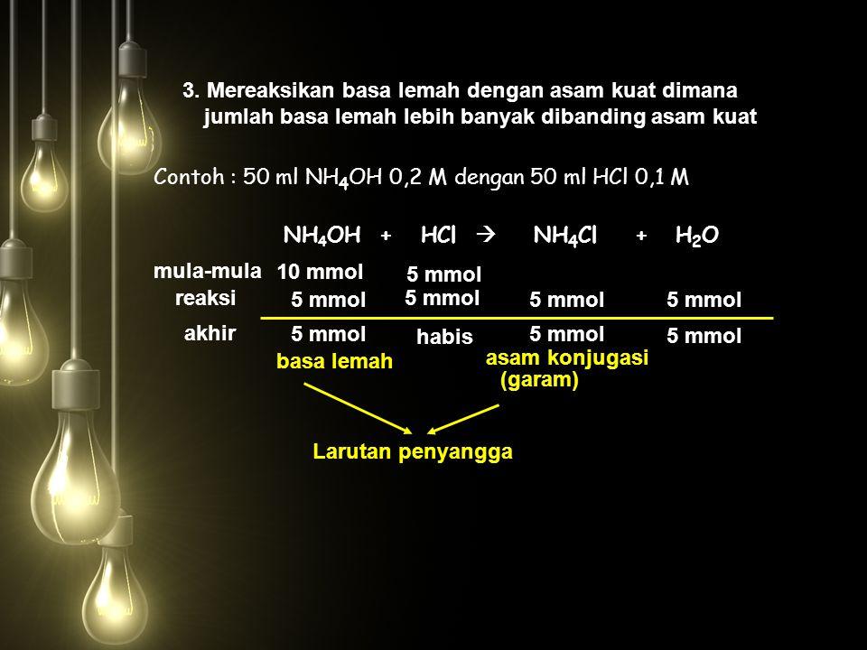 3. Mereaksikan basa lemah dengan asam kuat dimana jumlah basa lemah lebih banyak dibanding asam kuat Contoh : 50 ml NH 4 OH 0,2 M dengan 50 ml HCl 0,1