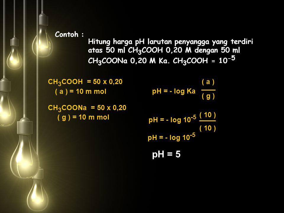 Contoh : Hitung harga pH larutan penyangga yang terdiri atas 50 ml CH 3 COOH 0,20 M dengan 50 ml CH 3 COONa 0,20 M Ka. CH 3 COOH = 10 -5 CH 3 COOH = 5