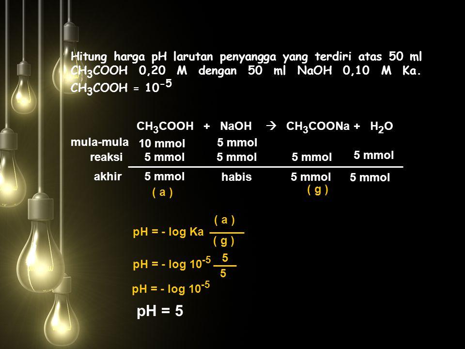Hitung harga pH larutan penyangga yang terdiri atas 50 ml CH 3 COOH 0,20 M dengan 50 ml NaOH 0,10 M Ka. CH 3 COOH = 10 -5 CH 3 COOH + NaOH  CH 3 COON