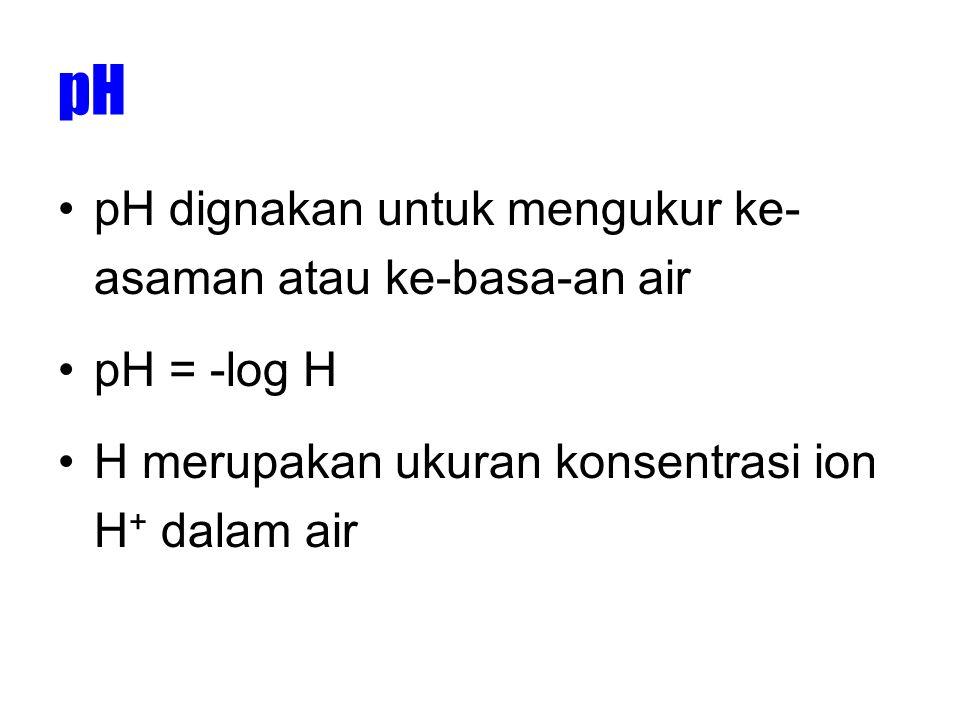 pH pH dignakan untuk mengukur ke- asaman atau ke-basa-an air pH = -log H H merupakan ukuran konsentrasi ion H + dalam air