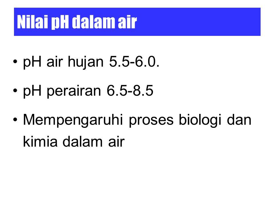 Nilai pH dalam air pH air hujan 5.5-6.0. pH perairan 6.5-8.5 Mempengaruhi proses biologi dan kimia dalam air