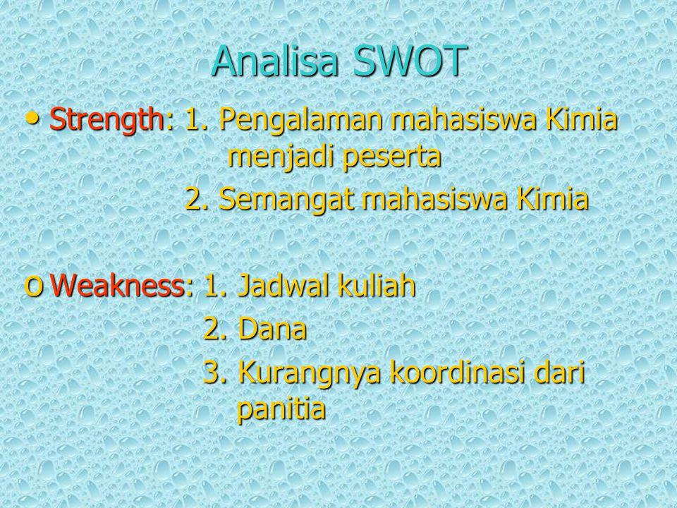 Analisa SWOT Strength: 1.Pengalaman mahasiswa Kimia menjadi peserta Strength: 1.