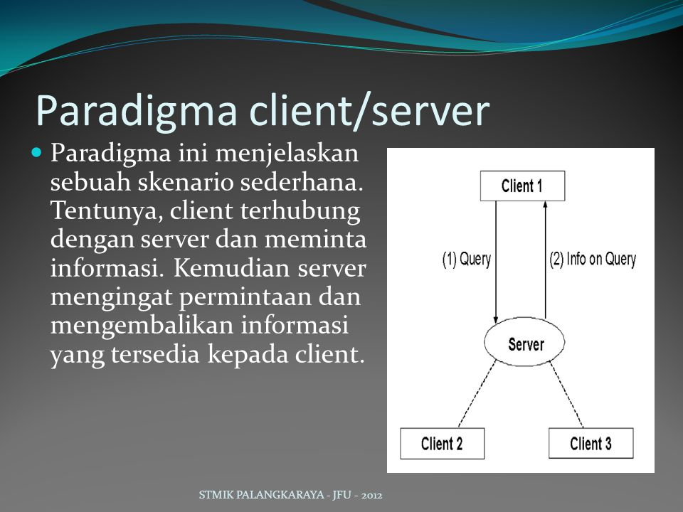 Sockets Konsep umum jaringan pada Java networking adalah dengan memperhatikan sockets.