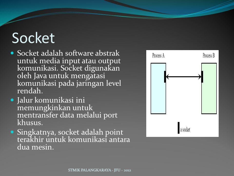 Operasi Socket Socket dapat melakukan operasi: Koneksi ke mesin remote Mengirim data Menerima data Mentutup koneksi Bind to a port Listen pada data yang masuk Menerima koneksi dari mesin remote pada port tertentu Di tiap mesin yang saling berinterkoneksi, harus terpasang socket.