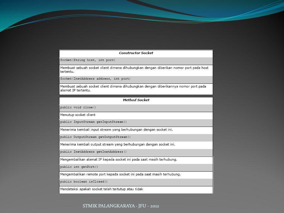 Prinsip ServerSocket Create a ServerSocket object.