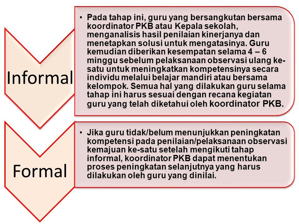 Informal Pada tahap ini, guru yang bersangkutan bersama koordinator PKB atau Kepala sekolah, menganalisis hasil penilaian kinerjanya dan menetapkan so