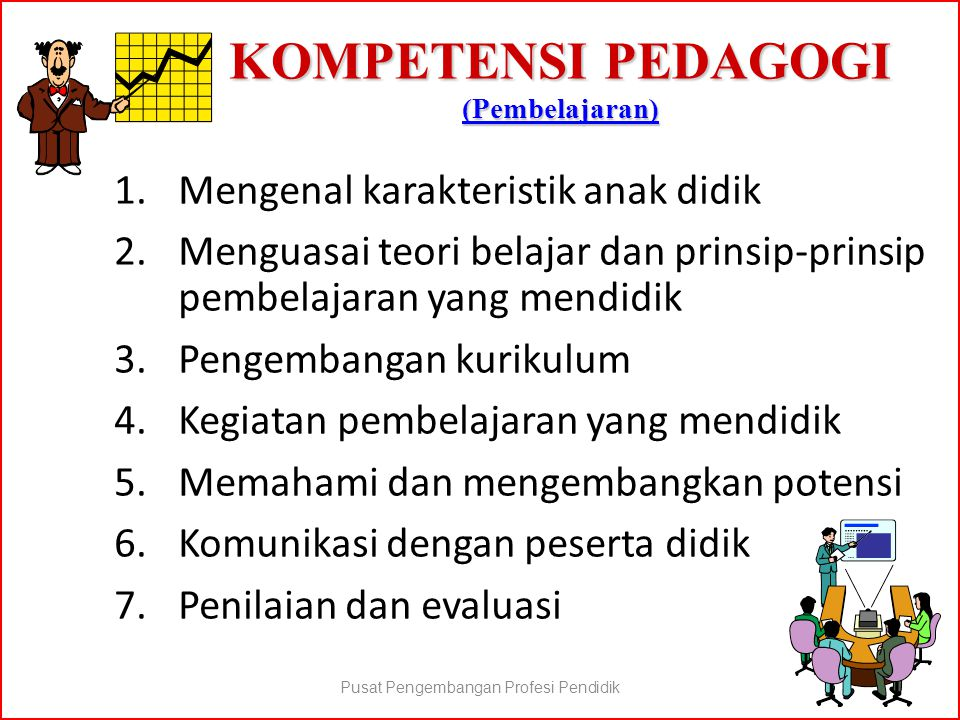 KOMPETENSI PEDAGOGI (Pembelajaran) (Pembelajaran) 1.Mengenal karakteristik anak didik 2.Menguasai teori belajar dan prinsip-prinsip pembelajaran yang