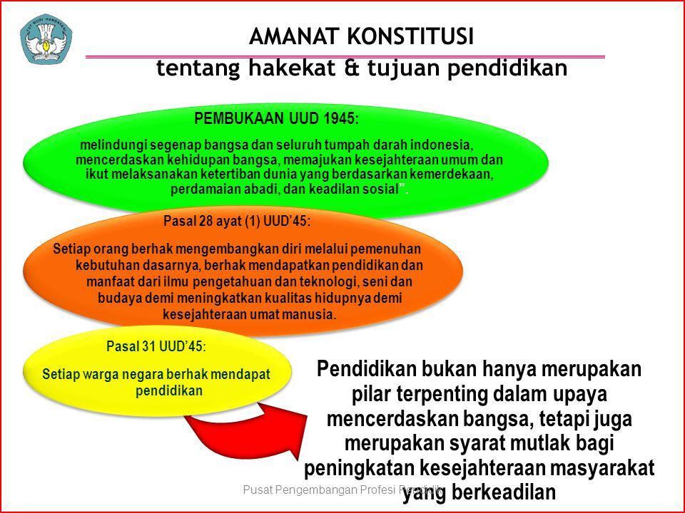 AMANAT KONSTITUSI tentang hakekat & tujuan pendidikan PEMBUKAAN UUD 1945: melindungi segenap bangsa dan seluruh tumpah darah indonesia, mencerdaskan k