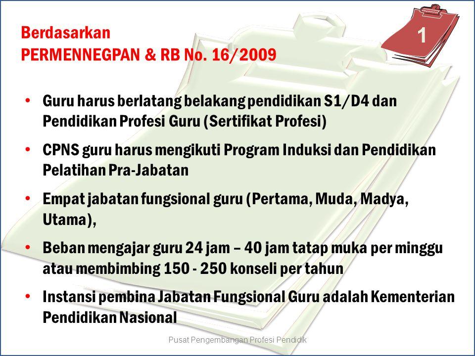Berdasarkan PERMENNEGPAN & RB No. 16/2009 Guru harus berlatang belakang pendidikan S1/D4 dan Pendidikan Profesi Guru (Sertifikat Profesi) CPNS guru ha