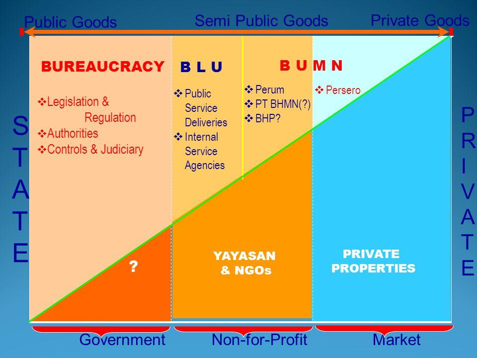 6 Kelembagaan Sektor Publik 1.