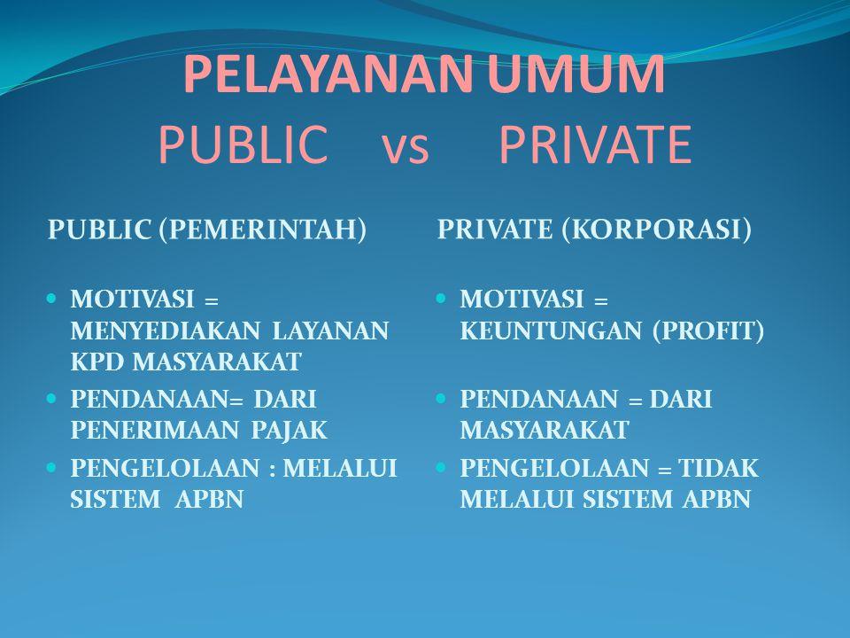 CONCERN PELAYAHAN UMUM * KUALITAS * HARGA PUBLIC (PEMERINTAH) PRIVATE (KORPORASI) KUALITAS = RENDAH HARGA = RENDAH KUALITAS = TINGGI HARGA = TINGGI