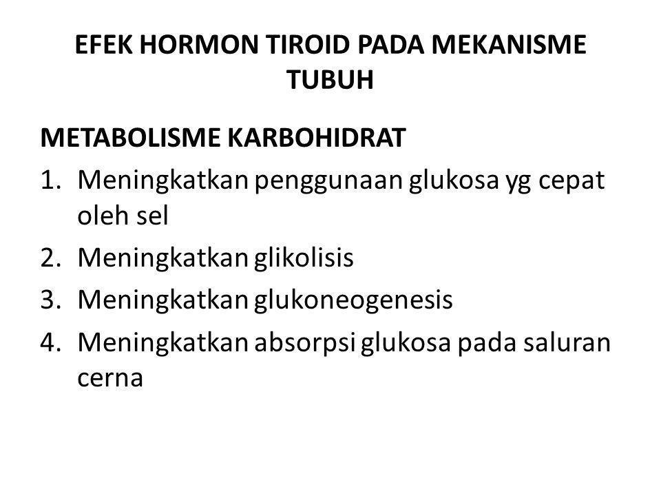EFEK HORMON TIROID PADA MEKANISME TUBUH METABOLISME KARBOHIDRAT 1.Meningkatkan penggunaan glukosa yg cepat oleh sel 2.Meningkatkan glikolisis 3.Mening