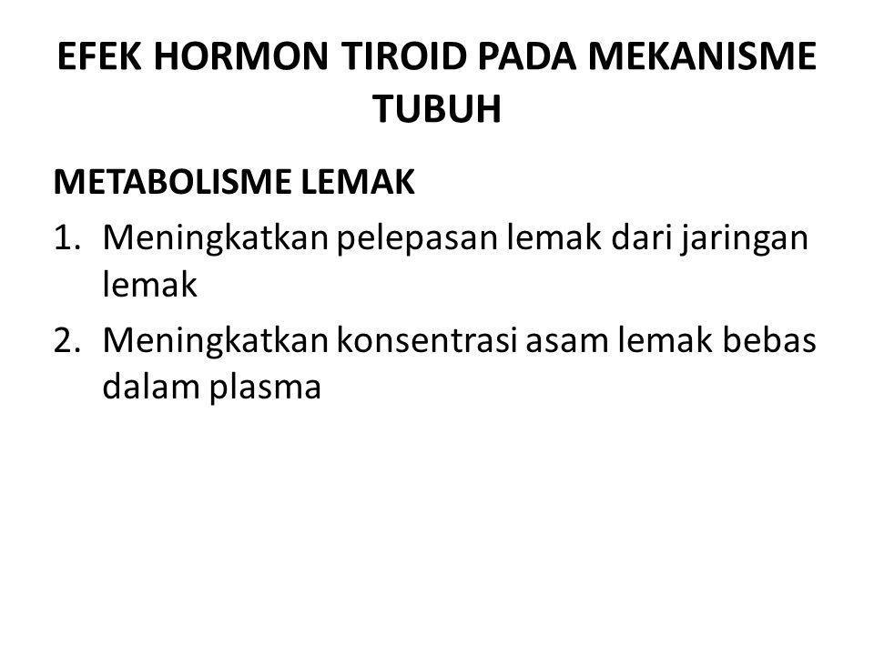 EFEK HORMON TIROID PADA MEKANISME TUBUH METABOLISME LEMAK 1.Meningkatkan pelepasan lemak dari jaringan lemak 2.Meningkatkan konsentrasi asam lemak beb