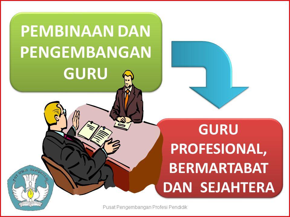 GURU PROFESIONAL, BERMARTABAT DAN SEJAHTERA PEMBINAAN DAN PENGEMBANGAN GURU Pusat Pengembangan Profesi Pendidik