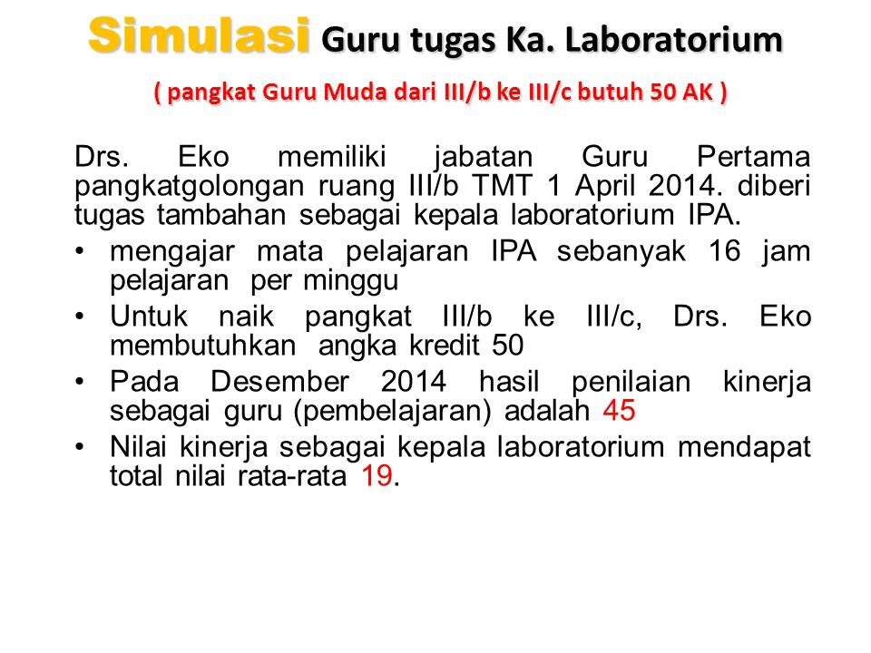Simulasi Guru tugas Ka. Laboratorium ( pangkat Guru Muda dari III/b ke III/c butuh 50 AK ) Drs. Eko memiliki jabatan Guru Pertama pangkatgolongan ruan