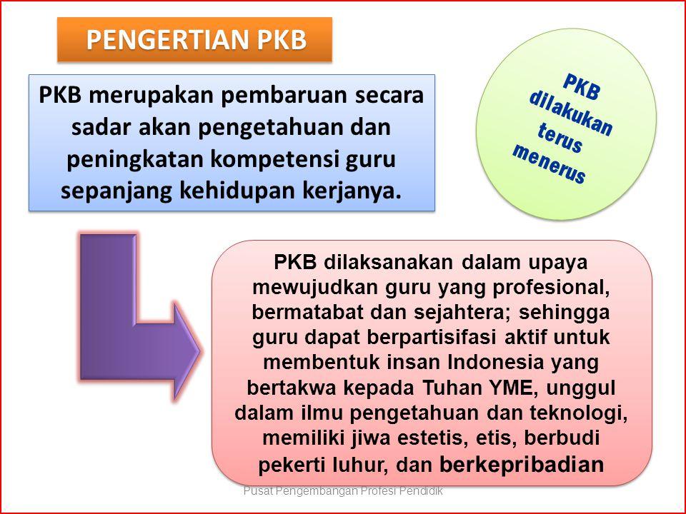 PENGERTIAN PKB PKB dilaksanakan dalam upaya mewujudkan guru yang profesional, bermatabat dan sejahtera; sehingga guru dapat berpartisifasi aktif untuk