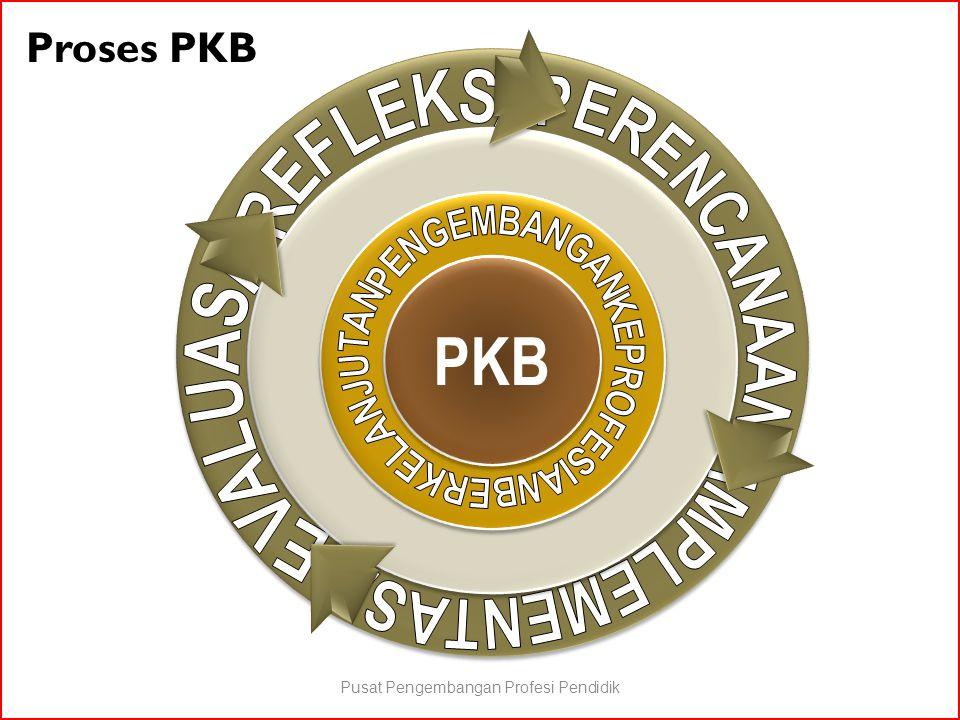 PKB Proses PKB Pusat Pengembangan Profesi Pendidik