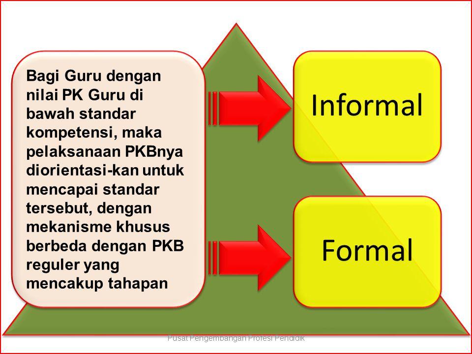 InformalFormal Bagi Guru dengan nilai PK Guru di bawah standar kompetensi, maka pelaksanaan PKBnya diorientasi-kan untuk mencapai standar tersebut, de