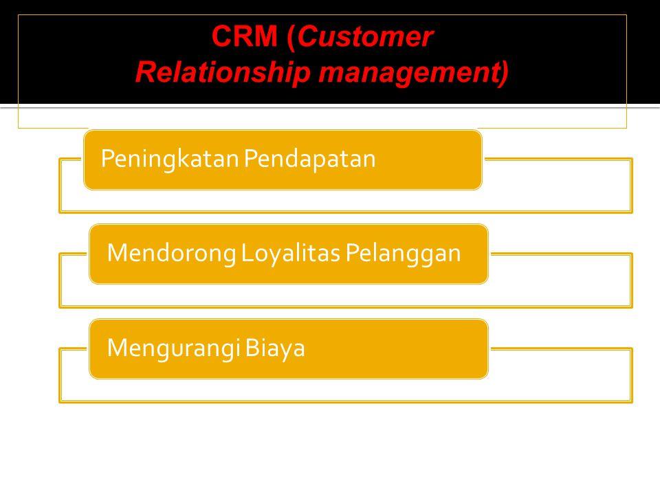 CRM (Customer Relationship management) Peningkatan PendapatanMendorong Loyalitas PelangganMengurangi Biaya
