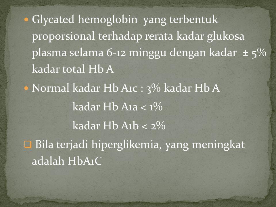 Glycated hemoglobin yang terbentuk proporsional terhadap rerata kadar glukosa plasma selama 6-12 minggu dengan kadar ± 5% kadar total Hb A Normal kadar Hb A1c : 3% kadar Hb A kadar Hb A1a < 1% kadar Hb A1b < 2%  Bila terjadi hiperglikemia, yang meningkat adalah HbA1C