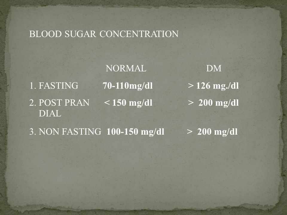 BLOOD SUGAR CONCENTRATION NORMAL DM 1. FASTING 70-110mg/dl > 126 mg./dl 2. POST PRAN 200 mg/dl DIAL 3. NON FASTING 100-150 mg/dl > 200 mg/dl