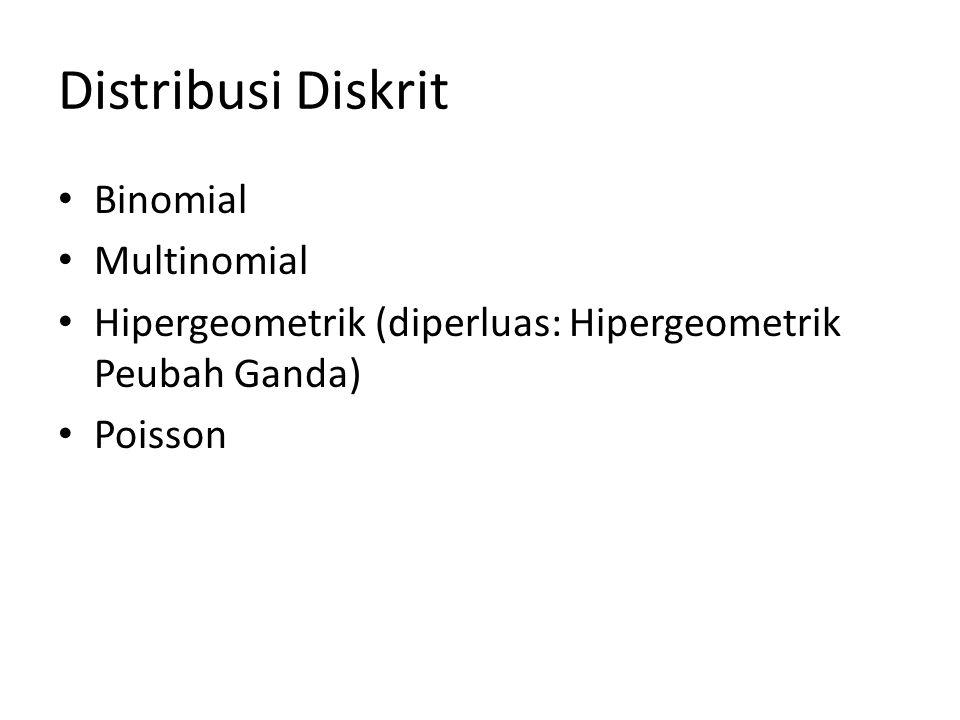 Distribusi Kontinu Normal Chi-square (khi-kuadrat) Student-t F