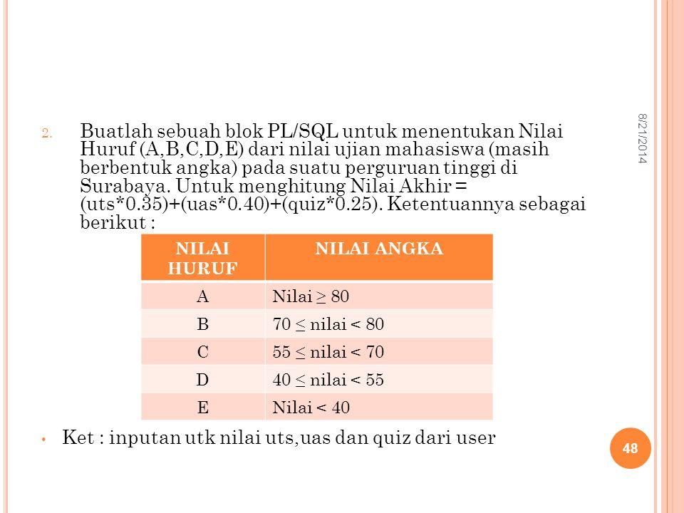 2. Buatlah sebuah blok PL/SQL untuk menentukan Nilai Huruf (A,B,C,D,E) dari nilai ujian mahasiswa (masih berbentuk angka) pada suatu perguruan tinggi