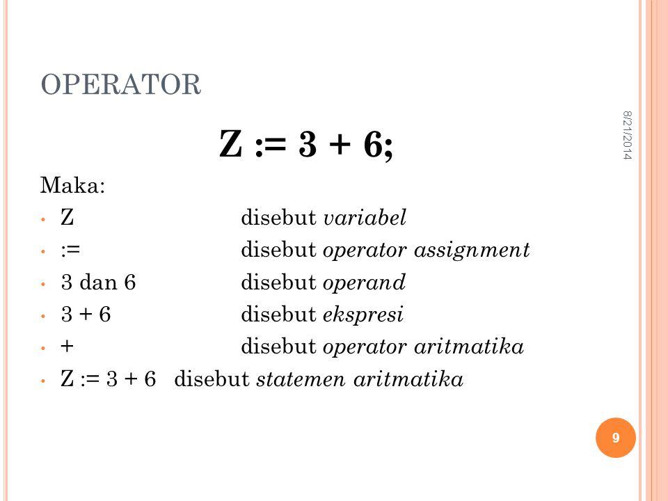 OPERATOR Z := 3 + 6; Maka: Z disebut variabel := disebut operator assignment 3 dan 6 disebut operand 3 + 6 disebut ekspresi + disebut operator aritmat
