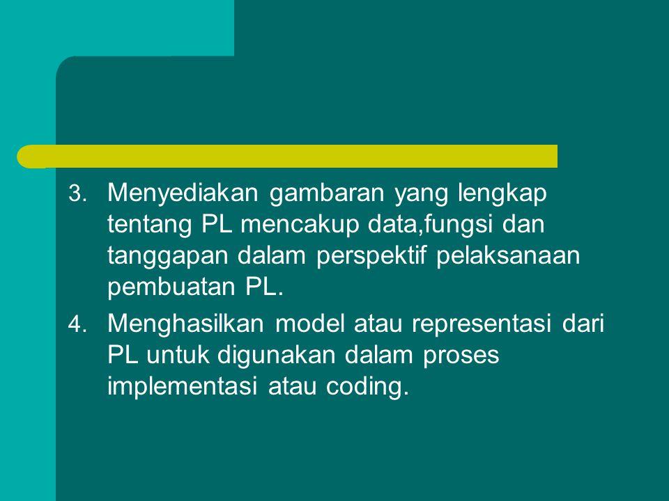 3. Menyediakan gambaran yang lengkap tentang PL mencakup data,fungsi dan tanggapan dalam perspektif pelaksanaan pembuatan PL. 4. Menghasilkan model at